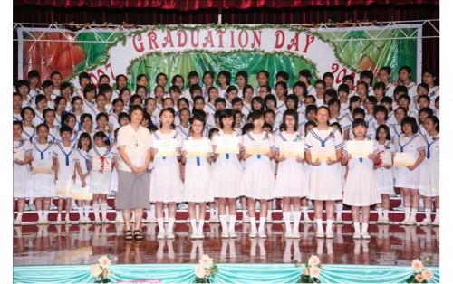 21 June 2008 Graduation Day Primary school