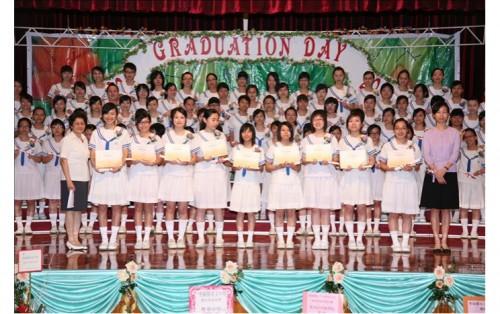 22 June 2008 Graduation Day High school